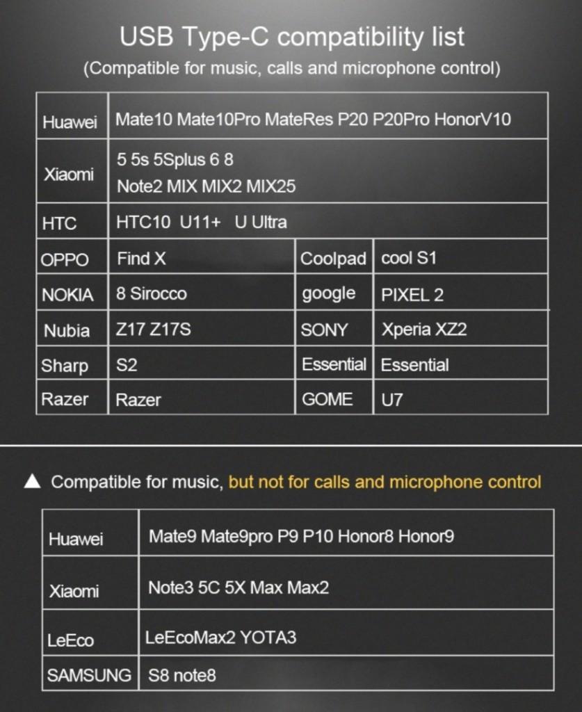 SoundMagic E11D: gli auricolari USB-C con una marcia in più