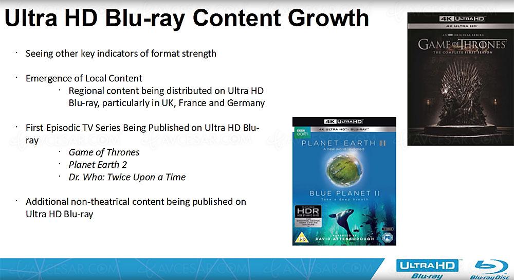 Ultra HD Blu-ray: nel 2022 se ne venderanno quasi 40 milioni