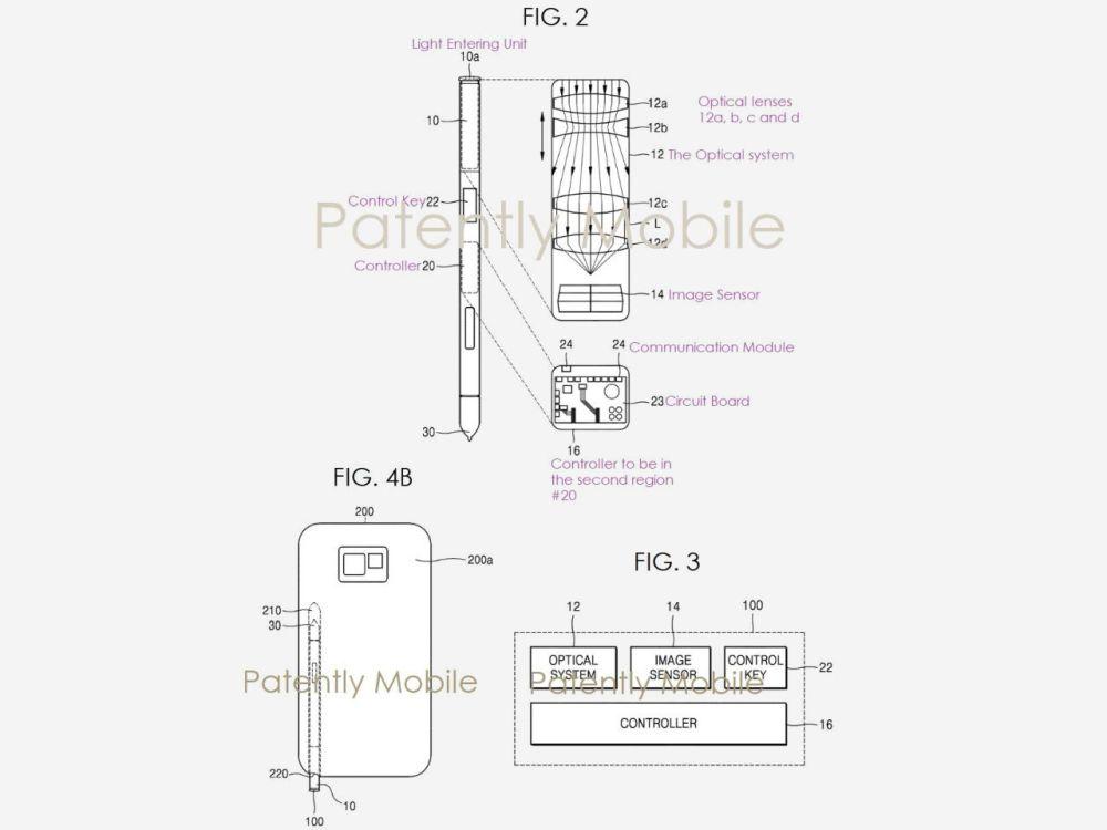 I prossimi Galaxy Note potrebbero avere una S Pen con fotocamera