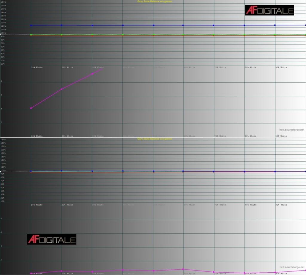ASUS PA32UC - MONITOR 4K HDR