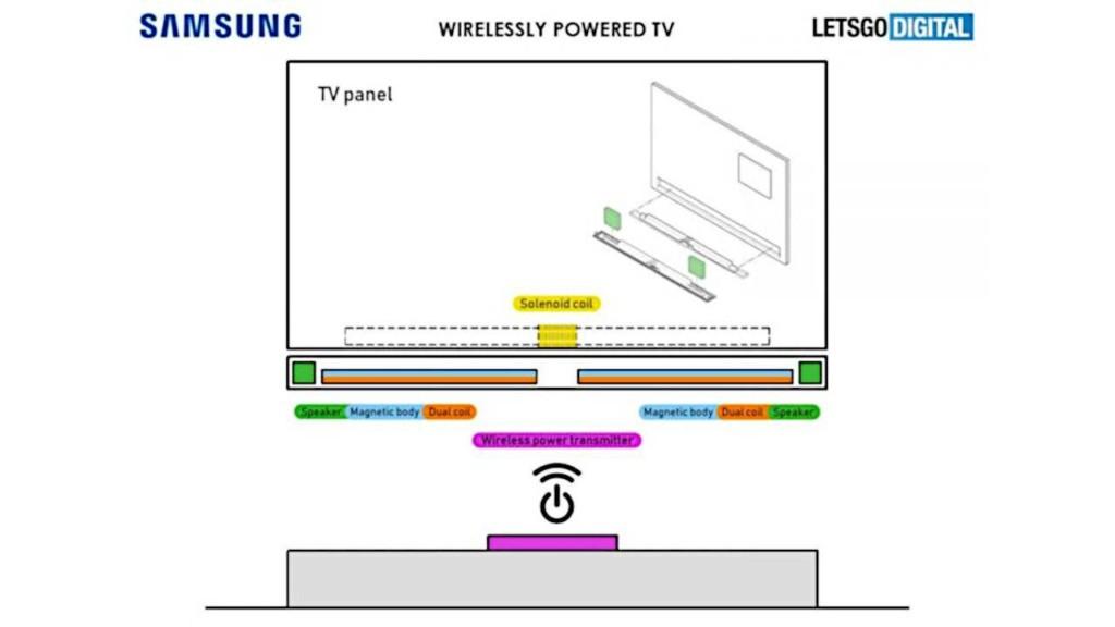 Samsung pensa al TV wireless con tanto di brevetto