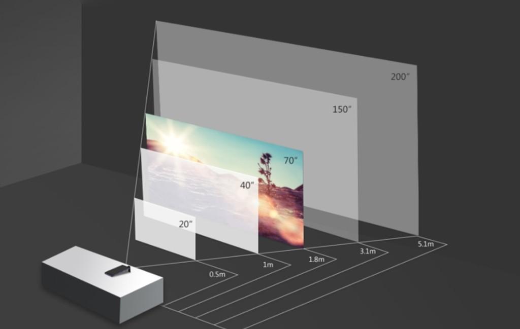 BlackView Max 1: arriva lo smartphone con proiettore laser