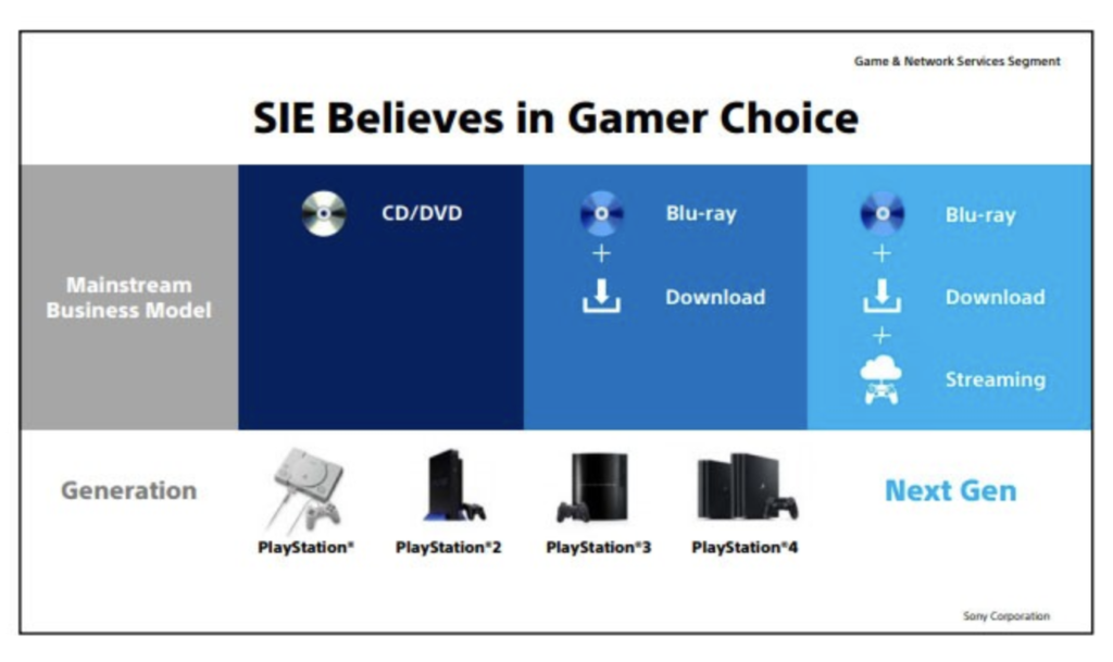 PlayStation 5 vs PlayStation 4 PRO: un video mostra i tempi di caricamento a confronto