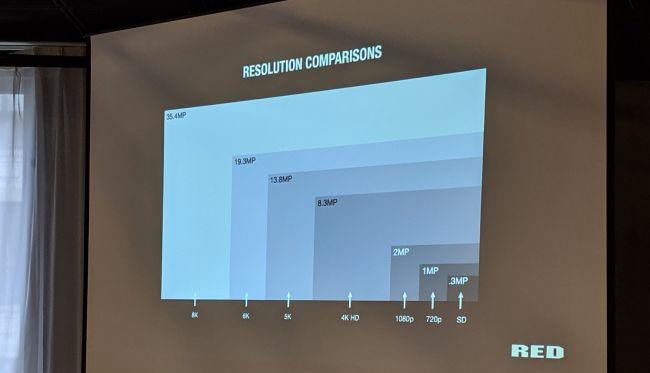 8K: presente, futuro, hardware e contenuti. A che punto siamo?