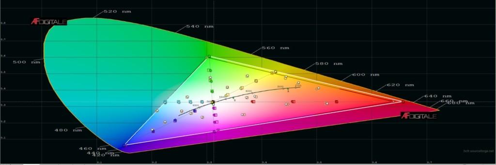 Asus Designo Curve MX38VC – La nostra prova