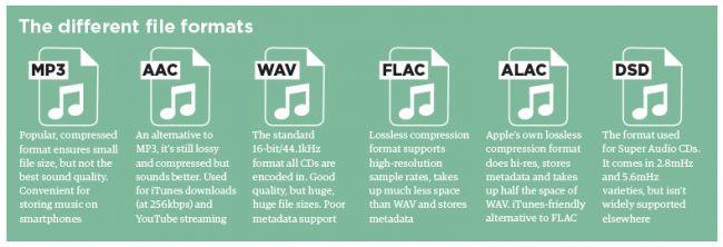 Tutto quello che dovete sapere sui file audio… compressi e non