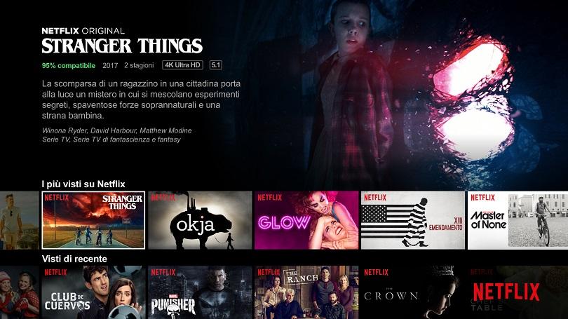 Tutti i film di Netflix dovranno essere realizzati in HDR