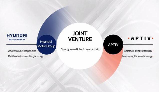 Hyundai e Aptiv insieme per la guida autonoma