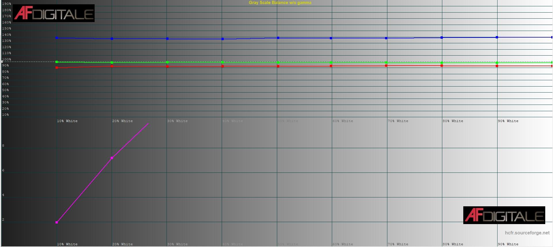 Panasonic TX-GZ1500E THX OLED
