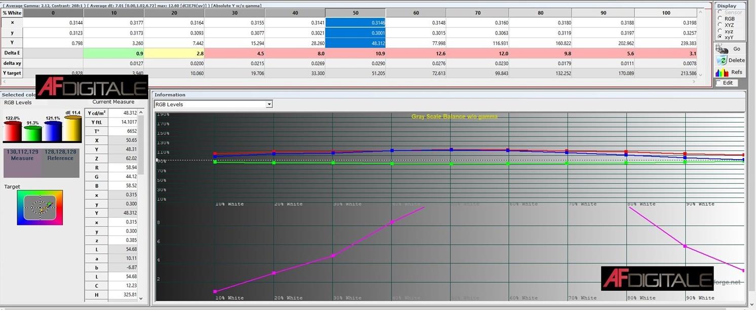 "Monitor Samsung 32"" UR59C in prova"