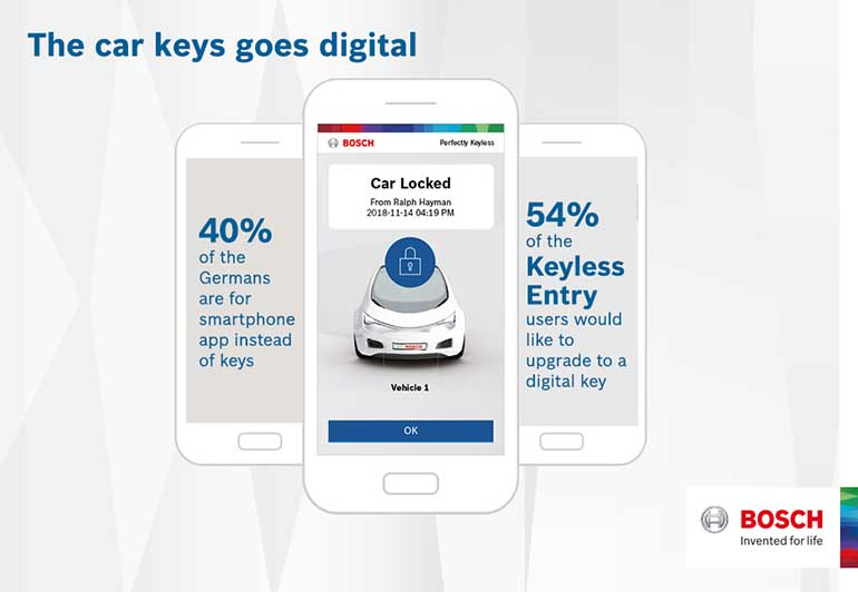 Chiave digitale per l'auto? Gli utenti dicono sì