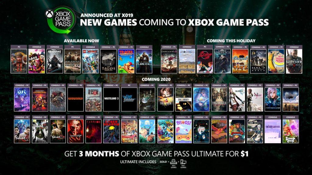 Project xCloud e Xbox Game Pass: nuovi titoli sbarcano sulle due piattaforme