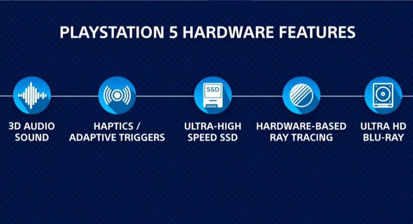 PlayStation 5: analizziamo le caratteristiche tecniche ufficiali