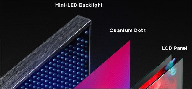 Tutto quello che dovete sapere sulla tecnologia Mini-LED