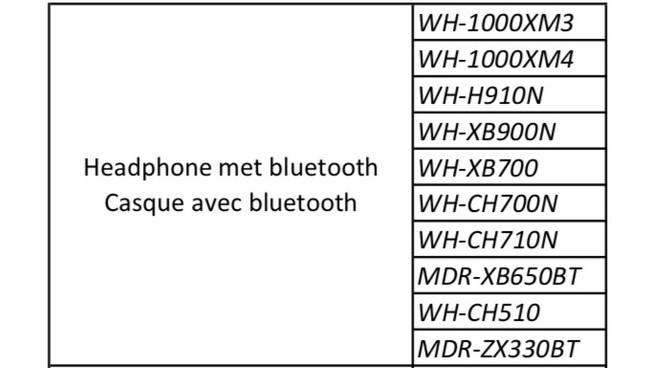 Cuffie Sony WH-1000XM4: nuovi indizi su estetica e uscita