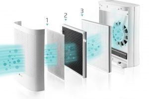 Speciale purificatori d'aria – Seconda parte