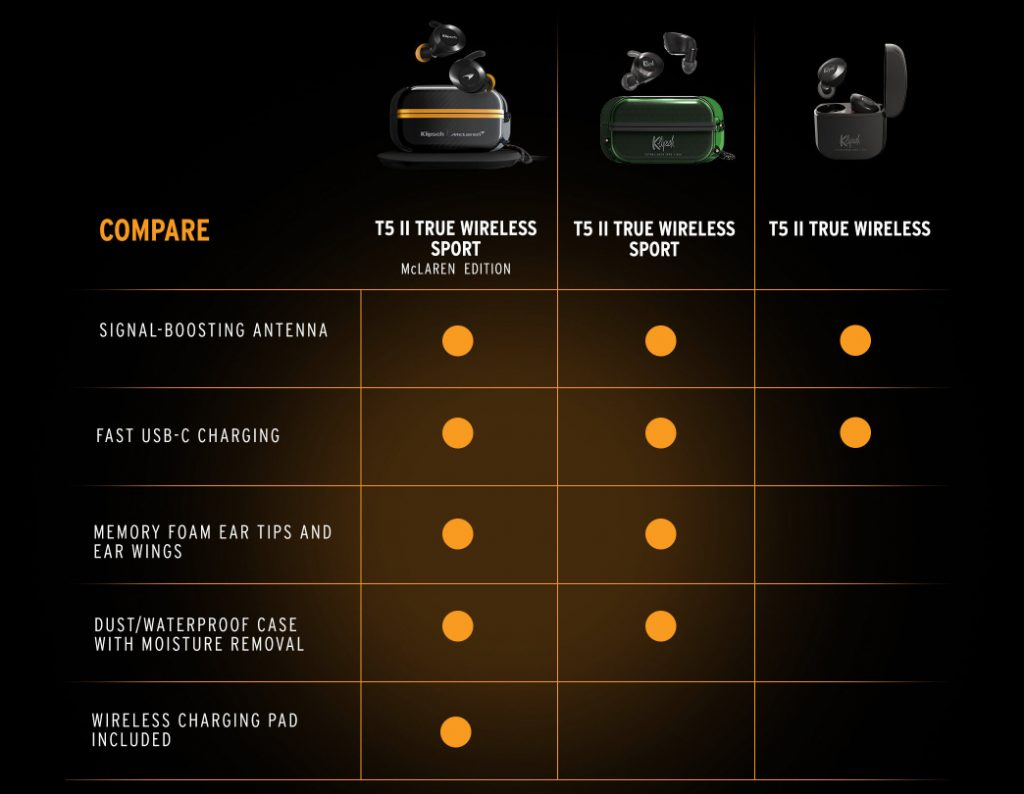 Klipsch T5 II True Wireless – Seconda generazione